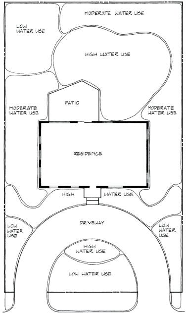 water zone in xeriscape